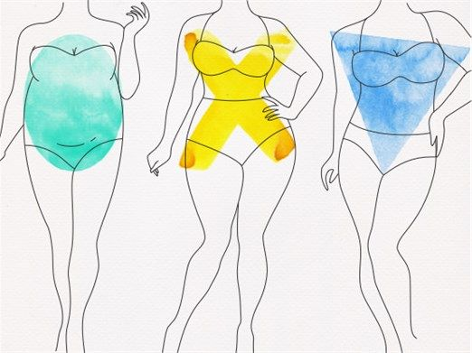 Which Swimsuit Suits My Body Shape?