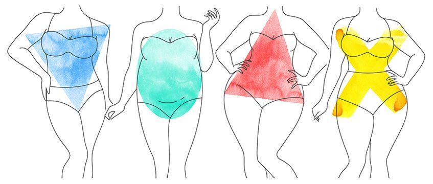 Amoena badkläder med protesficka för 4 kroppstyper