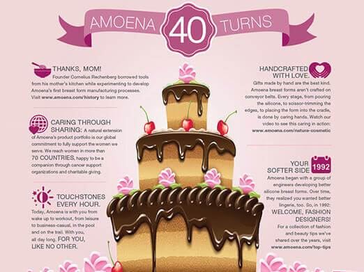 amoena turns 40