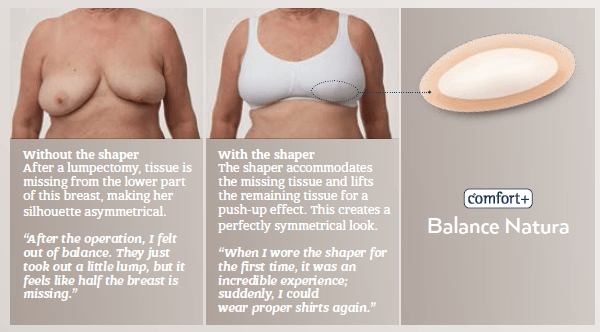 lumpectomy pictures breast prosthesis