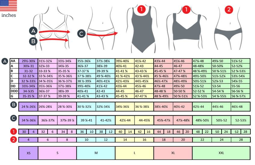 How to Measure Your Bra Size 3 How to Measure Your Bra Size Follow us. View all gallery. wrinkling in the cups, underwire poking the sides of your breasts, a band that rides up, cup spillage, slipping straps, or a bra that hikes up when you lift your arms, says Sandi Simon, a fit consultant at Bra Smyth, in New York City.